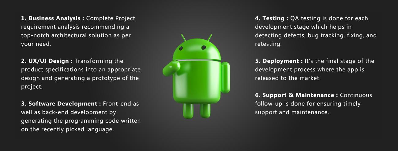 Android Development.jpg