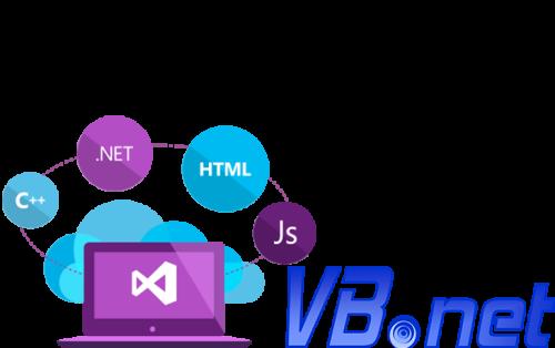 Tranh dán tường Code Giải trí với thuật toán sắp xếp chuỗi bằng vb.net