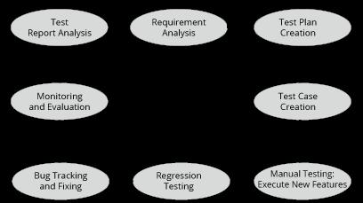 Desktop Application Testing Services   Independent testing