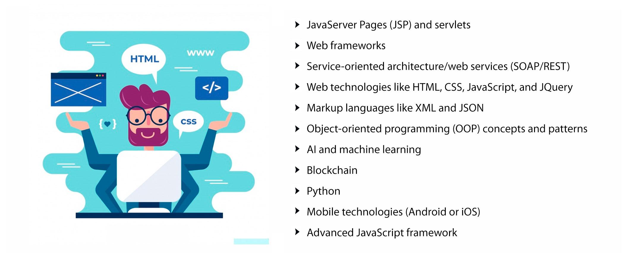 Java-J2EE-Developer