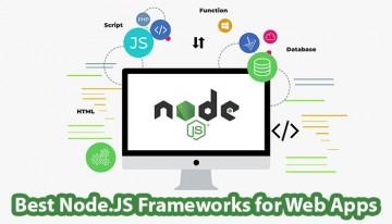 Nodejs Unit Testing Frameworks